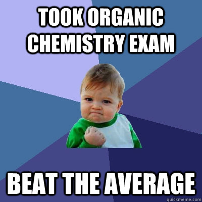 organic chemistry practice exam Take a self-grading test on the fundamental concepts in organic chemistry.