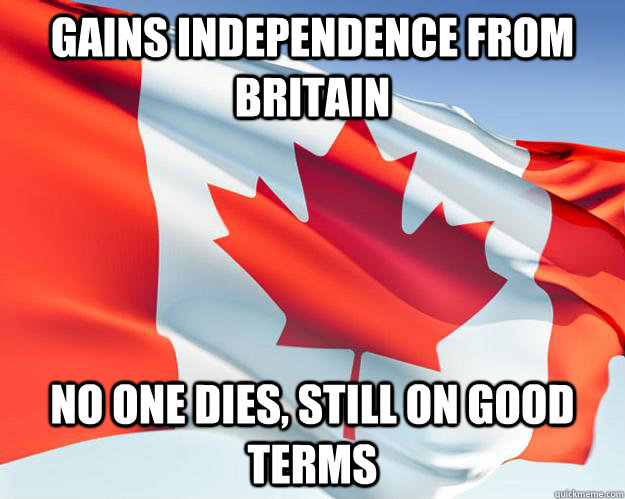 independence from britain