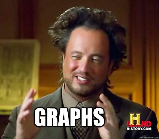 graphs -  graphs  Ancient Aliens