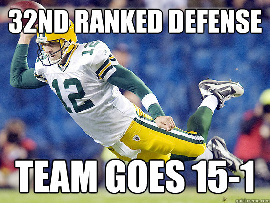 32nd ranked defense team goes 15-1  - 32nd ranked defense team goes 15-1   Super-Human Aaron Rodgers