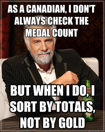 As a Canadian, I don't always check the  medal count But when i do, I sort by totals, not by gold - As a Canadian, I don't always check the  medal count But when i do, I sort by totals, not by gold  The Most Interesting Man In The World