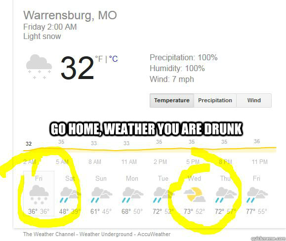 GO HOME, WEATHER YOU ARE DRUNK - GO HOME, WEATHER YOU ARE DRUNK  Misc