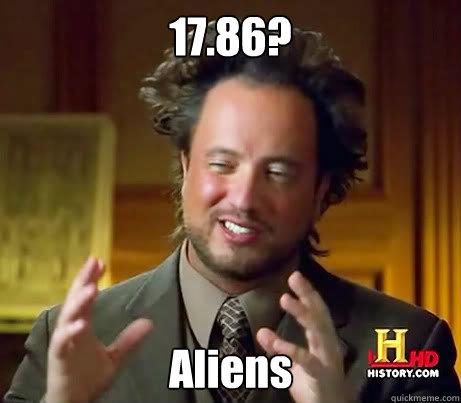 17.86? Aliens