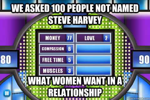 we asked 100 people not named steve harvey what women want in a, Powerpoint templates