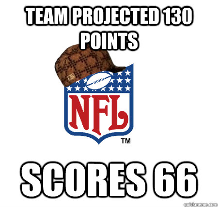 Team projected 130 points Scores 66