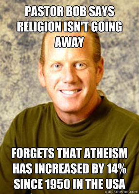 Pastor Bob says religion isn't going away Forgets that atheism has increased by 14% since 1950 in the USA
