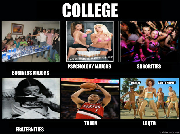 Psychology fun college majors