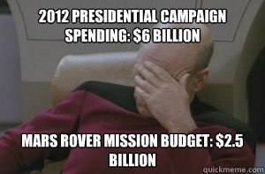 2012 presidential campaign spending: $6 billion mars rover mission budget: $2.5 billion