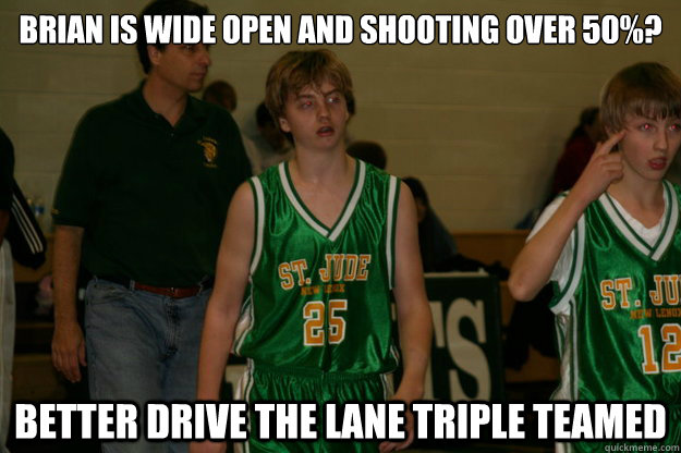 Brian is wide open and shooting over 50%? better drive the lane triple teamed - Brian is wide open and shooting over 50%? better drive the lane triple teamed  Misc