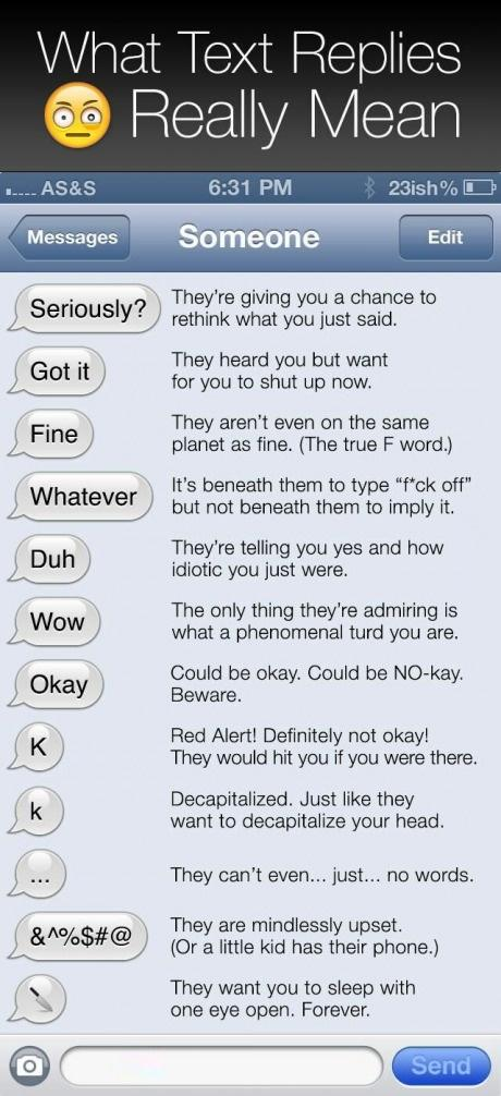 A Guide To What Text Replies Really Mean -   Misc
