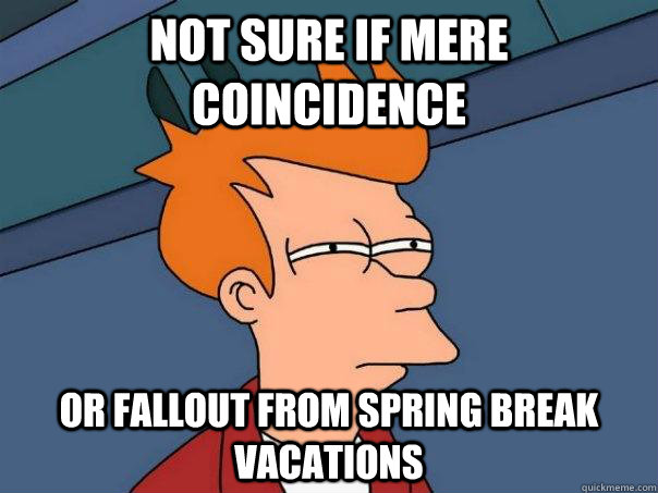 not sure if mere coincidence  or fallout from spring break vacations - not sure if mere coincidence  or fallout from spring break vacations  Futurama Fry