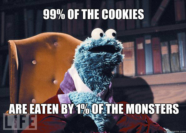 99% of the cookies Are eaten by 1% of the monsters  Cookieman