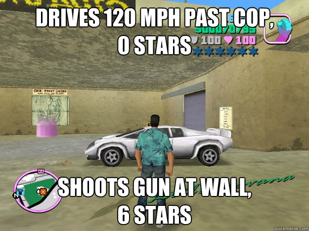 drives 120 mph past cop, 0 stars shoots gun at wall, 6 stars  GTA LOGIC