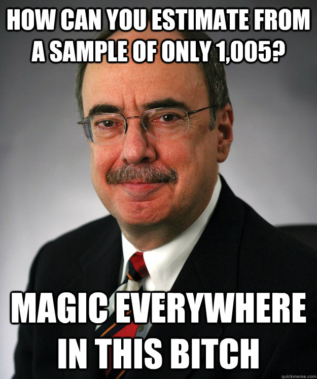How can you estimate from a sample of only 1,005? magic everywhere in this bitch - How can you estimate from a sample of only 1,005? magic everywhere in this bitch  Misc