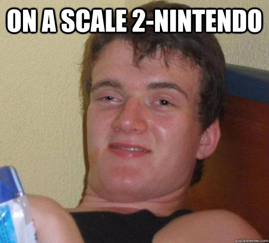 On a scale 2-nintendo   - On a scale 2-nintendo    Really High Guy