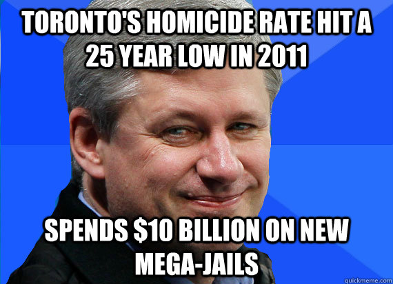 Toronto's homicide rate hit a 25 year low in 2011 Spends $10 billion on new mega-jails  Scumbag harper