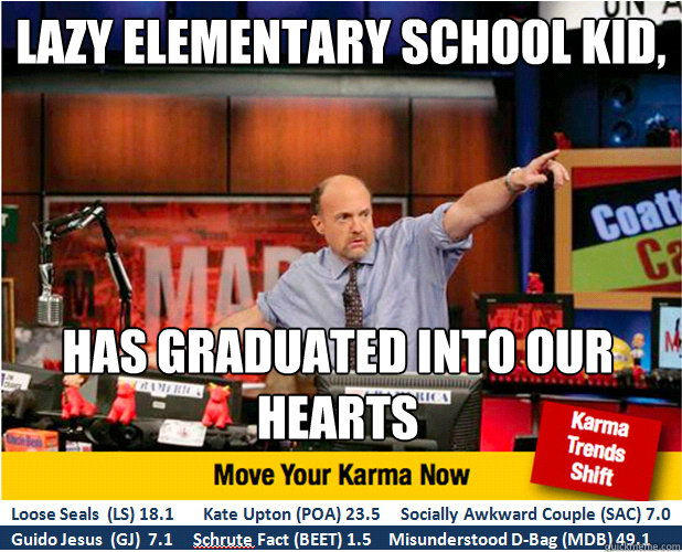 Lazy Elementary SChool Kid, Has Graduated into our hearts - Lazy Elementary SChool Kid, Has Graduated into our hearts  Jim Kramer with updated ticker