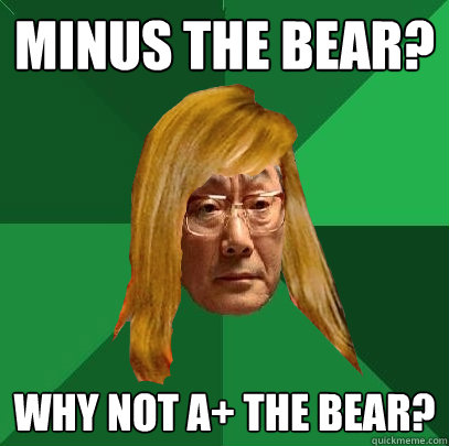 Minus the bear? Why not a+ the bear?