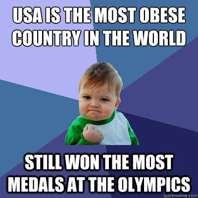 is america the most obese country in the world