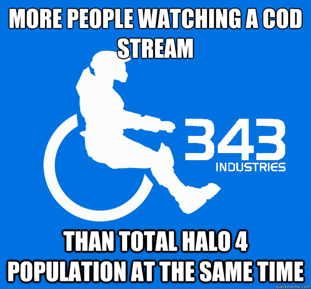 More people watching a CoD stream Than total Halo 4 population at the same time  343 Logic