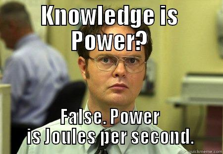 Image result for knowledge funny gif