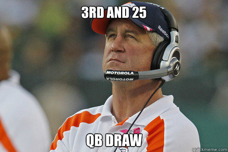 3rd and 25 QB Draw