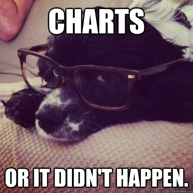 CHARTS or it didn't happen. - CHARTS or it didn't happen.  Misc