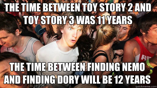 The time between Toy Story 2 and Toy Story 3 was 11 years  The time between Finding Nemo and Finding Dory will be 12 years - The time between Toy Story 2 and Toy Story 3 was 11 years  The time between Finding Nemo and Finding Dory will be 12 years  Sudden Clarity Clarence