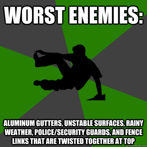 Worst enemies: Aluminum gutters, unstable surfaces, rainy weather, police/security guards, and fence links that are twisted together at top