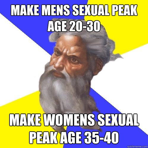 Womens sexual peak age