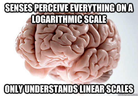 senses perceive everything on a logarithmic scale  only understands linear scales - senses perceive everything on a logarithmic scale  only understands linear scales  Scumbag Brain