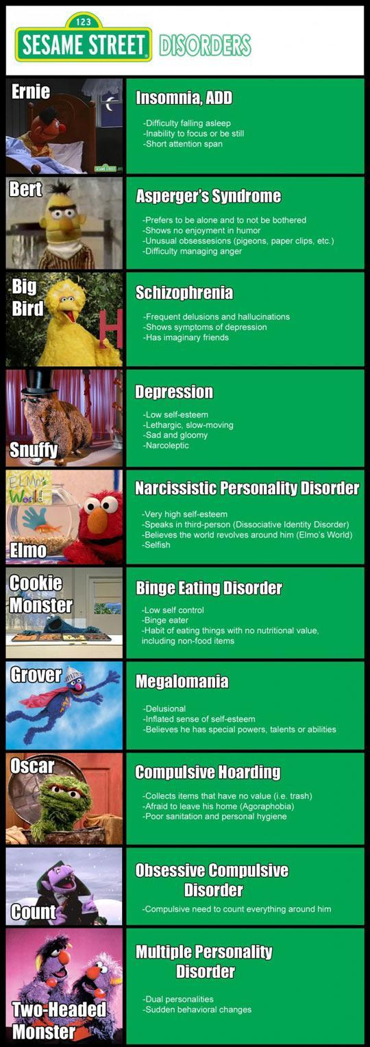 Sesame Street Mental Disorders -   Misc