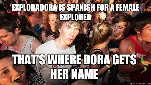 Exploradora is spanish for a female explorer That's where Dora gets her name - Exploradora is spanish for a female explorer That's where Dora gets her name  Sudden Clarity Clarence