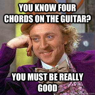 Oh to be like you chords