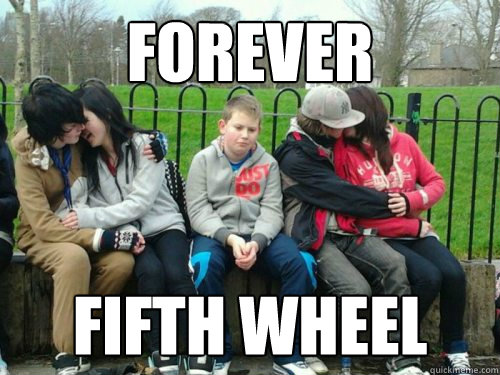forever fifth wheel