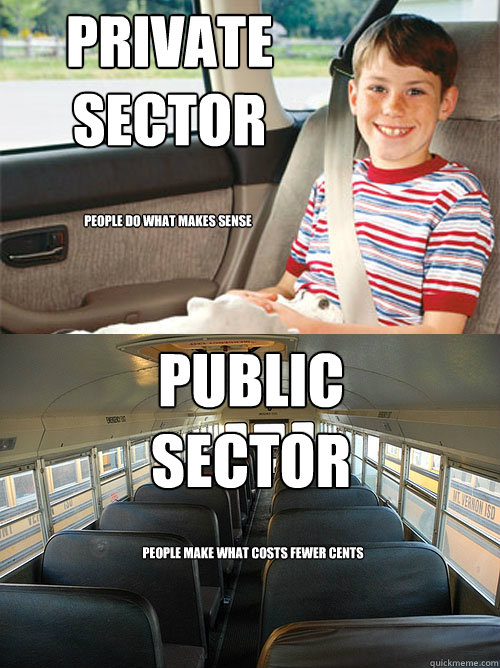 private  sector public sector people do what makes sense people make what costs fewer cents