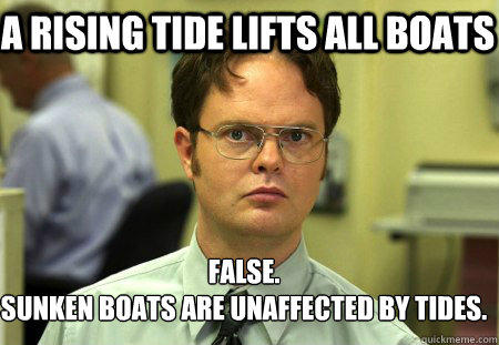 A rising tide lifts all boats False. Sunken boats are unaffected by tides.  Schrute