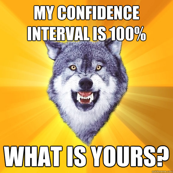 MY CONFIDENCE INTERVAL IS 100% WHAT IS YOURS? - MY CONFIDENCE INTERVAL IS 100% WHAT IS YOURS?  Courage Wolf