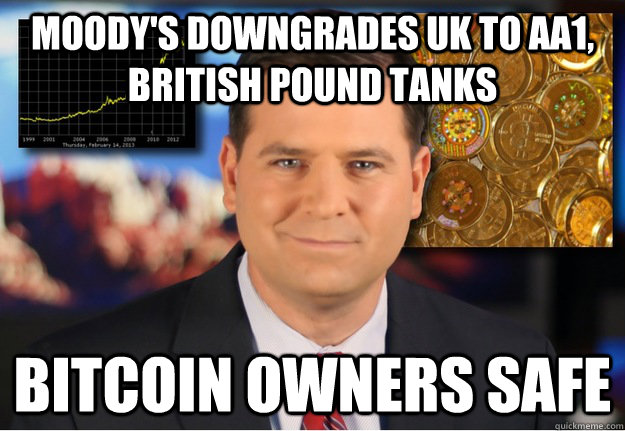 Moody's Downgrades UK To Aa1, British pound tanks Bitcoin owners safe  Bitcoin owners safe