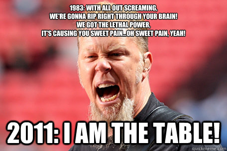 1983: With all out screaming, We're gonna rip right through your brain! We got the lethal power, it's causing you sweet pain...oh sweet pain, yeah! 2011: I AM THE TABLE!