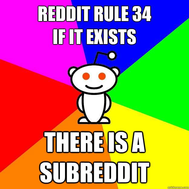 Reddit rule34