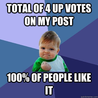 Total of 4 up votes on my post 100% of people like it - Total of 4 up votes on my post 100% of people like it  Success Kid