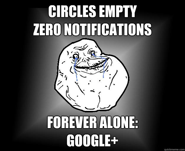 Circles empty zero notifications Forever alone: Google+