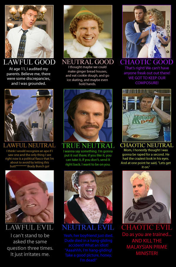 Will Ferrell Alignment Chart -   Misc