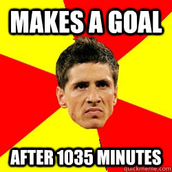 Makes a goal After 1035 MINUTES