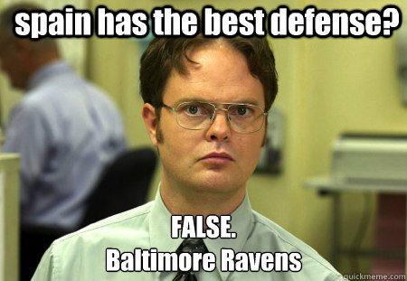 spain has the best defense? FALSE.  Baltimore Ravens