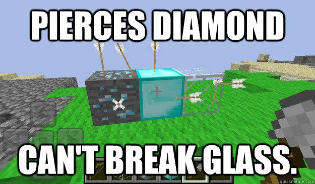 Minecraft A True Love 2  Game Jolt