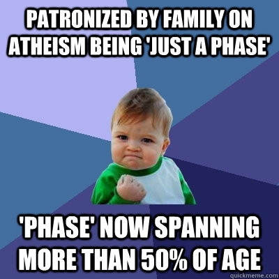 Patronized by family on atheism being 'just a phase'  'Phase' now spanning more than 50% of age - Patronized by family on atheism being 'just a phase'  'Phase' now spanning more than 50% of age  Success Kid