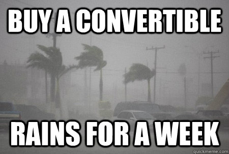 Buy a Convertible Rains for a week