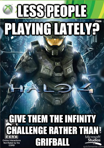 Less people playing lately? Give them the infinity challenge rather than Grifball